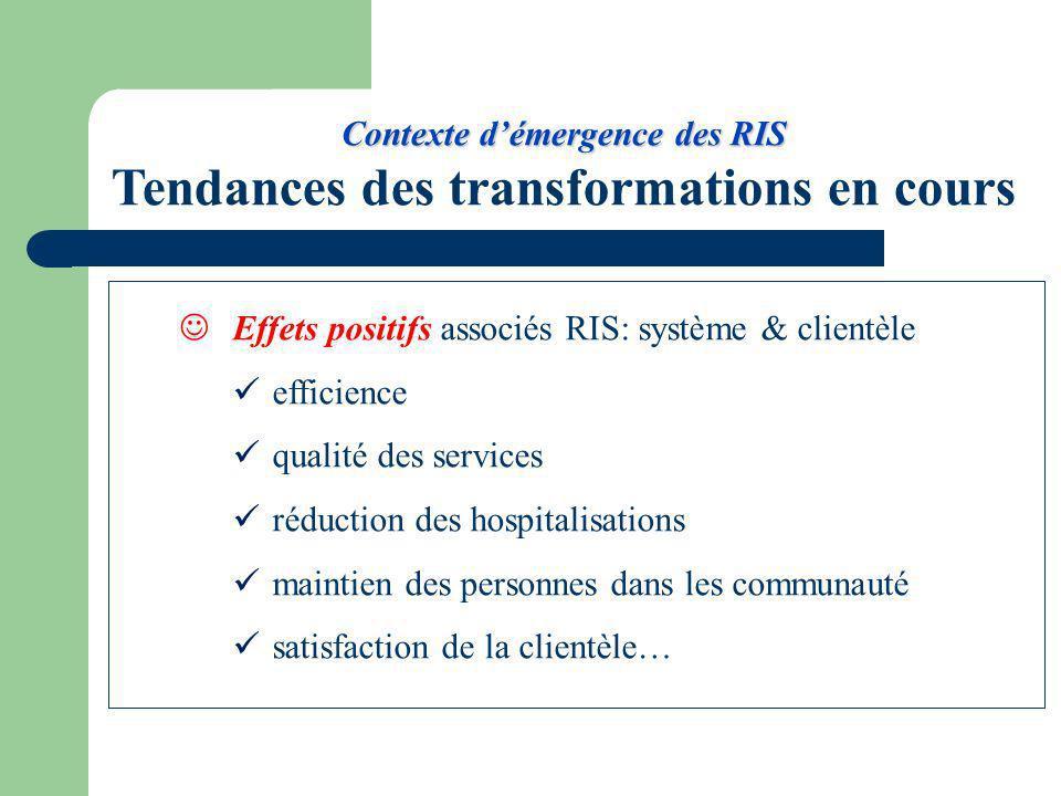 Effets positifs associés RIS: système & clientèle efficience qualité des services réduction des hospitalisations maintien des personnes dans les commu