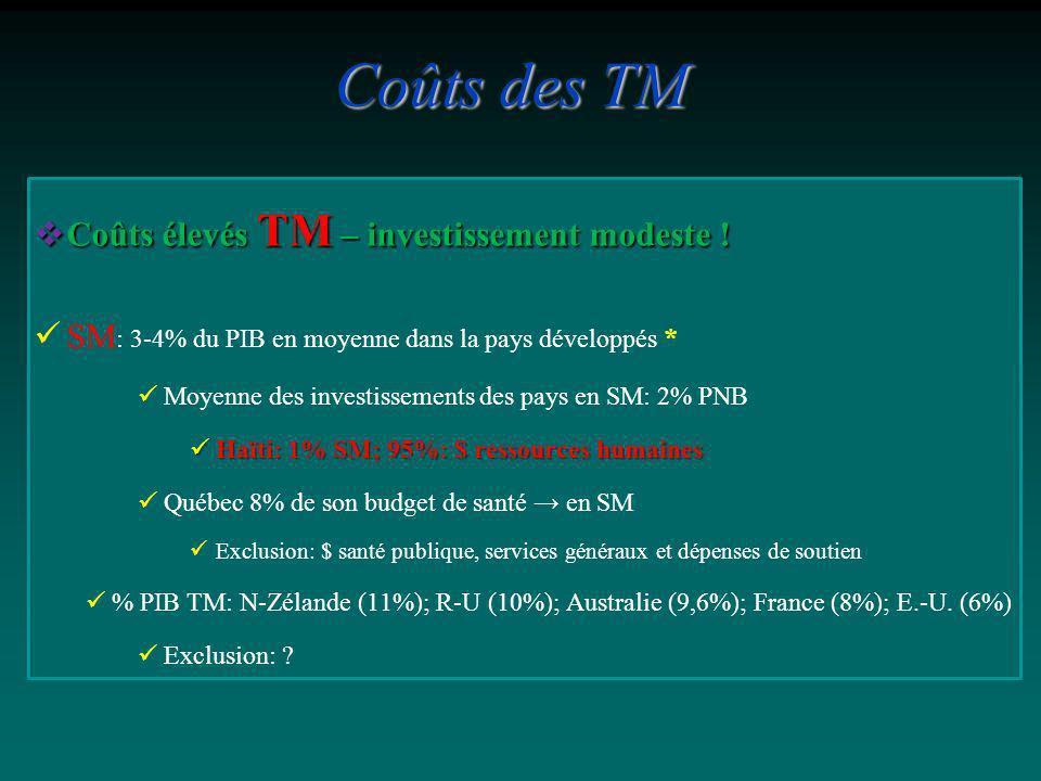 Coûts élevés TM – investissement modeste ! Coûts élevés TM – investissement modeste ! SM : 3-4% du PIB en moyenne dans la pays développés * Moyenne de