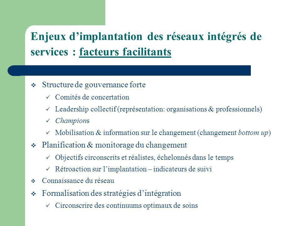 Enjeux dimplantation des réseaux intégrés de services : facteurs facilitants Structure de gouvernance forte Comités de concertation Leadership collect