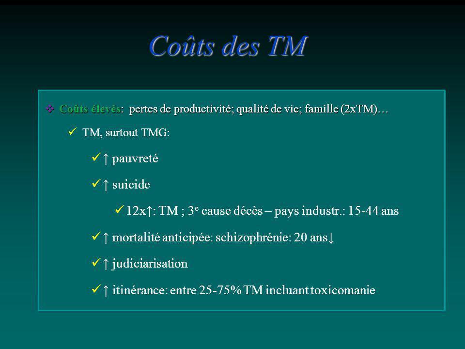 Coûts élevés: pertes de productivité; qualité de vie; famille (2xTM)… Coûts élevés: pertes de productivité; qualité de vie; famille (2xTM)… TM, surtou
