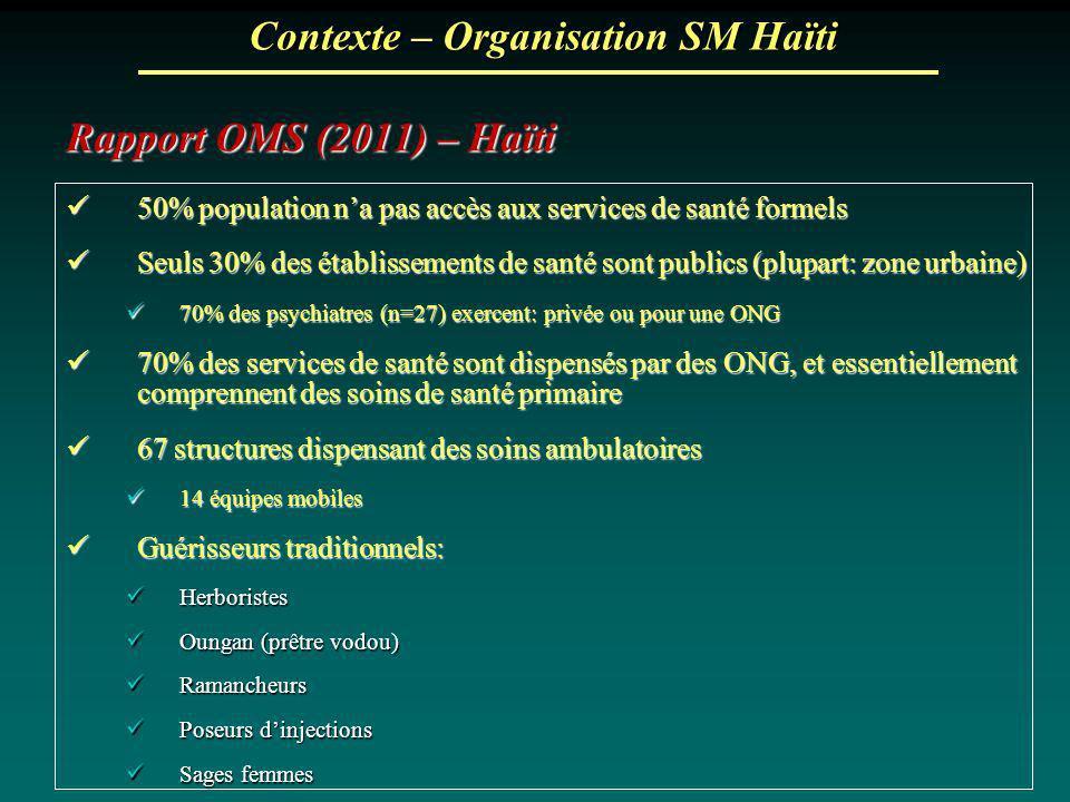 Contexte – Organisation SM Haïti Rapport OMS (2011) – Haïti 50% population na pas accès aux services de santé formels 50% population na pas accès aux