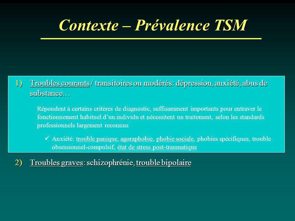 Contexte – Prévalence TSM 1)Troubles courants / transitoires ou modérés: dépression, anxiété, abus de substance… Répondent à certains critères de diag