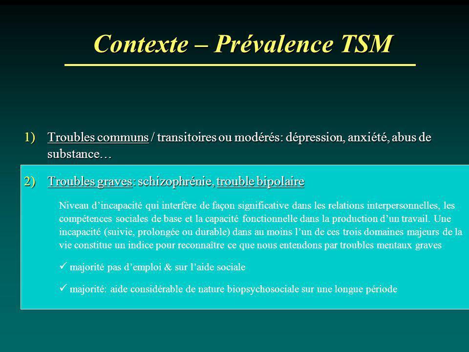 Contexte – Prévalence TSM 1)Troubles communs / transitoires ou modérés: dépression, anxiété, abus de substance… 2)Troubles graves: schizophrénie, trou