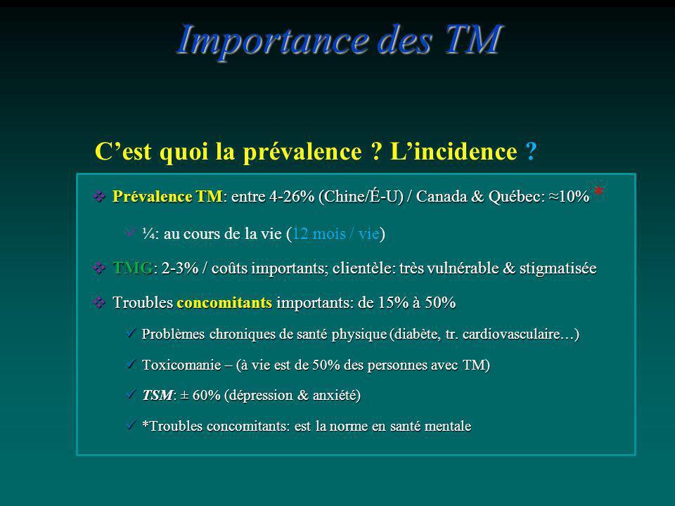Prévalence TM: entre 4-26% (Chine/É-U) / Canada & Québec: 10% Prévalence TM: entre 4-26% (Chine/É-U) / Canada & Québec: 10% * ¼: au cours de la vie (1