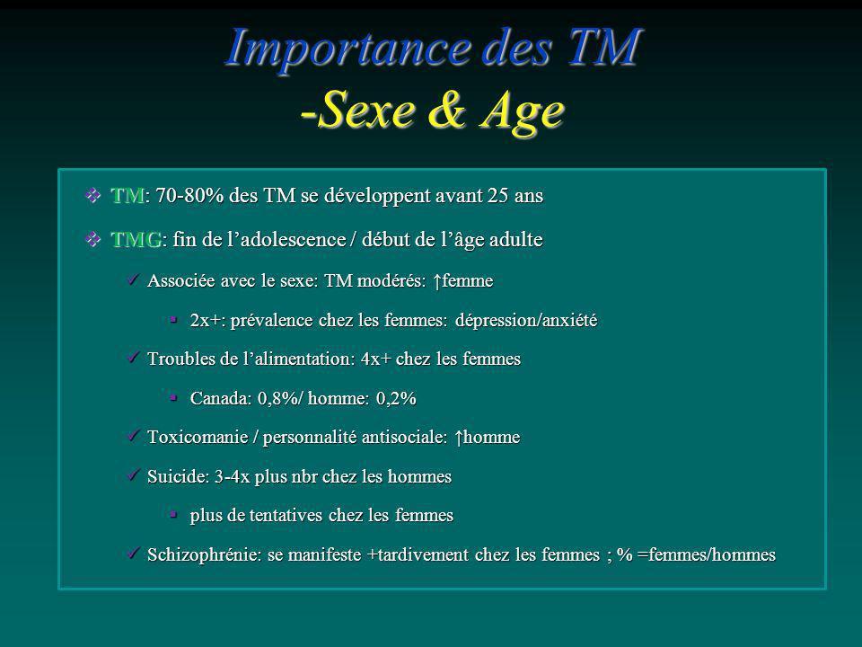 TM: 70-80% des TM se développent avant 25 ans TM: 70-80% des TM se développent avant 25 ans TMG: fin de ladolescence / début de lâge adulte TMG: fin d