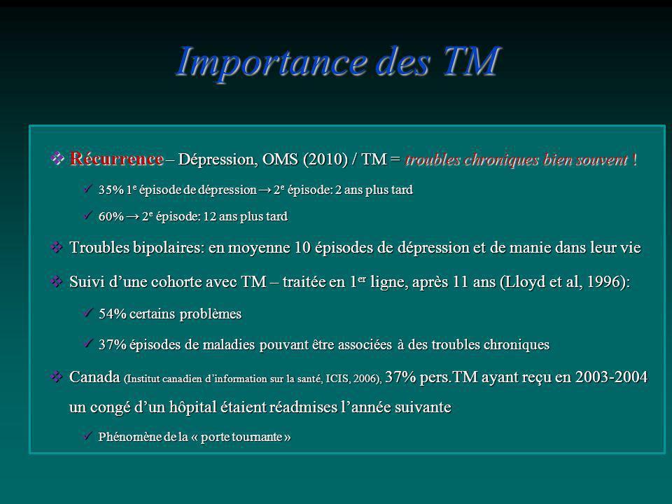 Récurrence – Dépression, OMS (2010) / TM = troubles chroniques bien souvent ! Récurrence – Dépression, OMS (2010) / TM = troubles chroniques bien souv