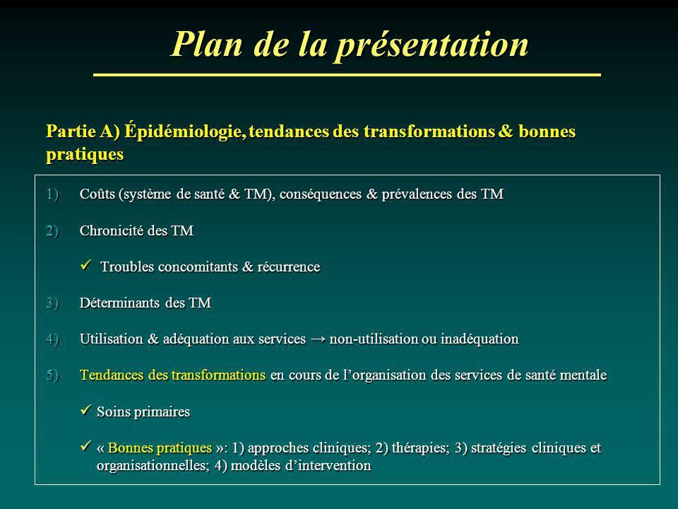 Plan de la présentation Partie A) Épidémiologie, tendances des transformations & bonnes pratiques 1)Coûts (système de santé & TM), conséquences & prév