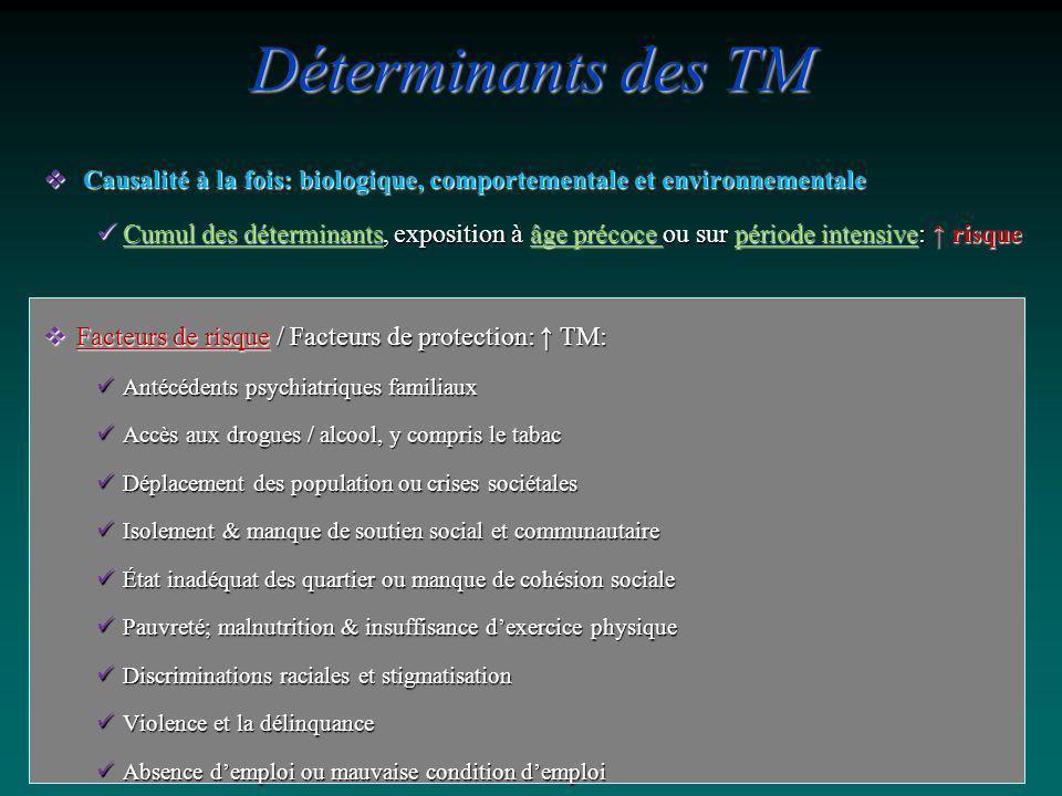 Causalité à la fois: biologique, comportementale et environnementale Causalité à la fois: biologique, comportementale et environnementale Cumul des dé