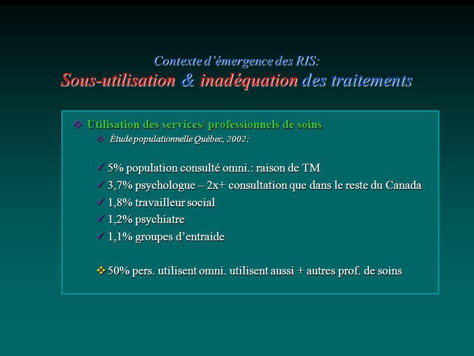 Utilisation des services/ professionnels de soins Utilisation des services/ professionnels de soins Étude populationnelle Québec, 2002: Étude populati