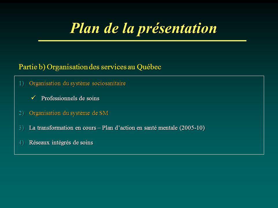 Plan de la présentation Partie b) Organisation des services au Québec 1)Organisation du système sociosanitaire Professionnels de soins Professionnels