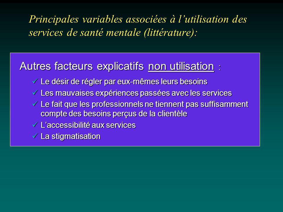 Principales variables associées à lutilisation des services de santé mentale (littérature): Autres facteurs explicatifs non utilisation : Le désir de