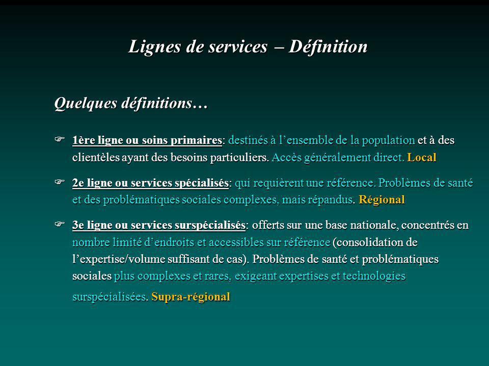 Lignes de services – Définition Quelques définitions… 1ère ligne ou soins primaires: destinés à lensemble de la population et à des clientèles ayant d