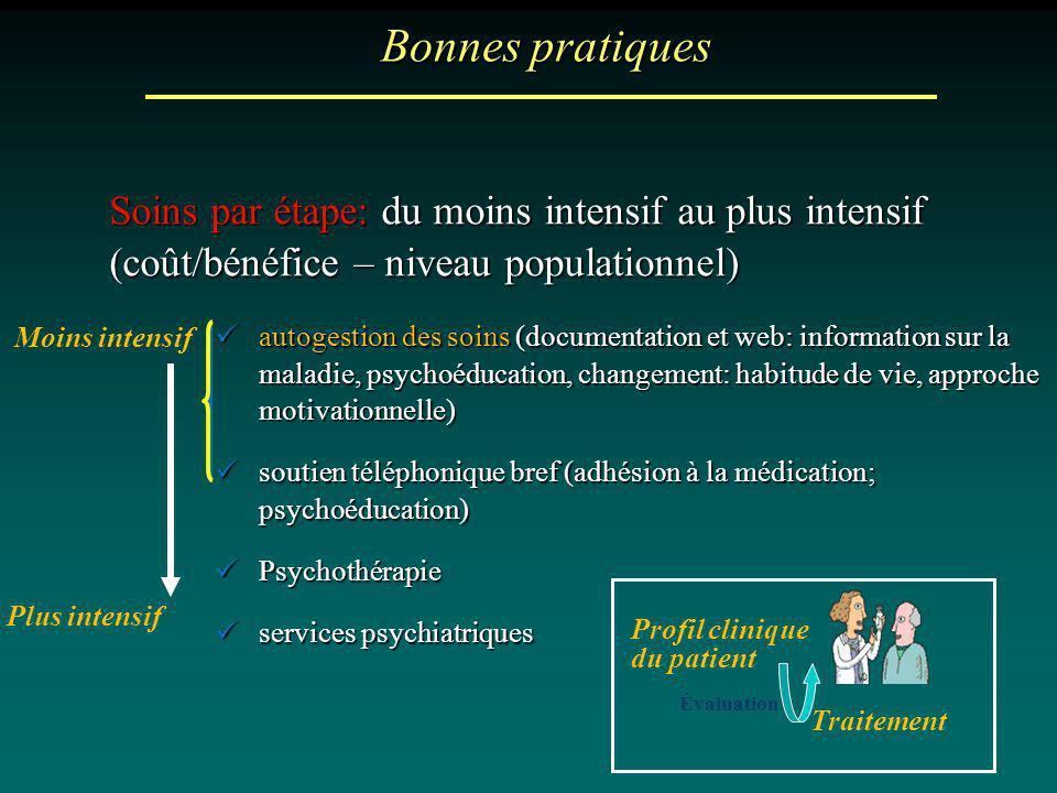 Bonnes pratiques Soins par étape: du moins intensif au plus intensif (coût/bénéfice – niveau populationnel) autogestion des soins (documentation et we