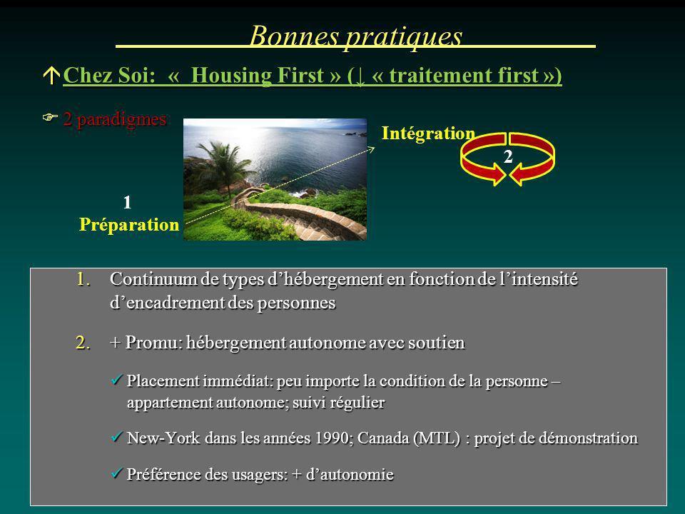 Bonnes pratiques Chez Soi: « Housing First » ( « traitement first ») Chez Soi: « Housing First » ( « traitement first ») 2 paradigmes 2 paradigmes 1.C