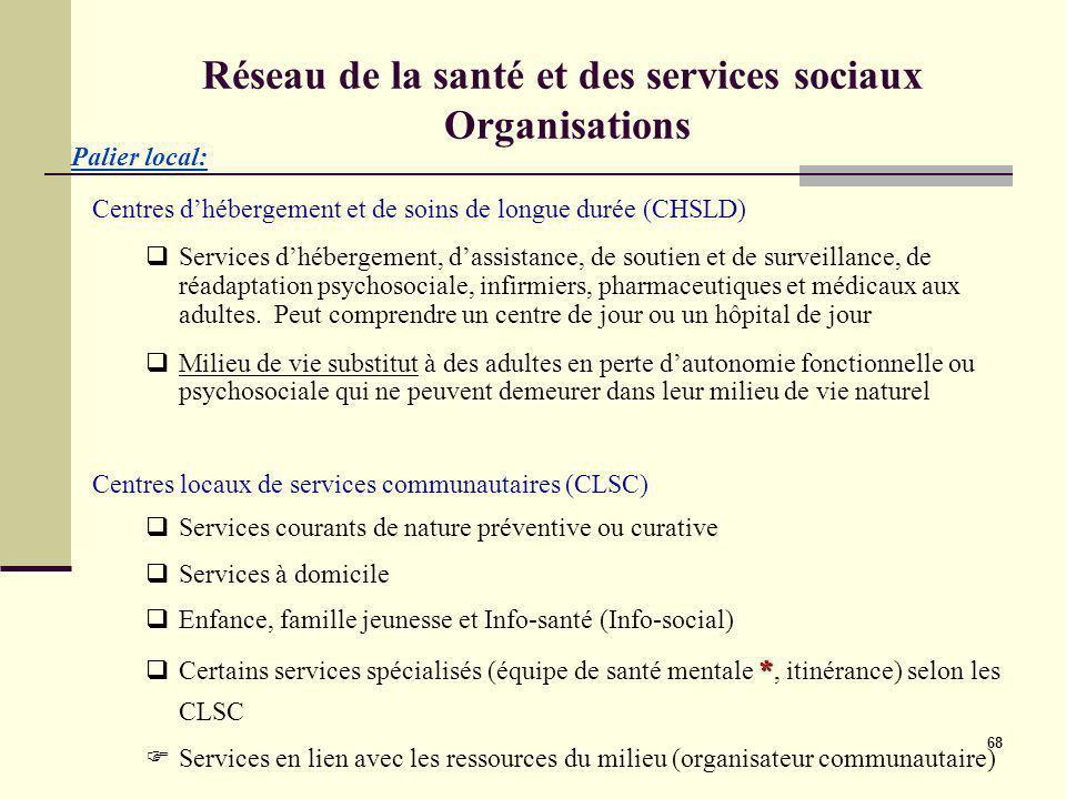 68 Réseau de la santé et des services sociaux Organisations Centres dhébergement et de soins de longue durée (CHSLD) Services dhébergement, dassistanc
