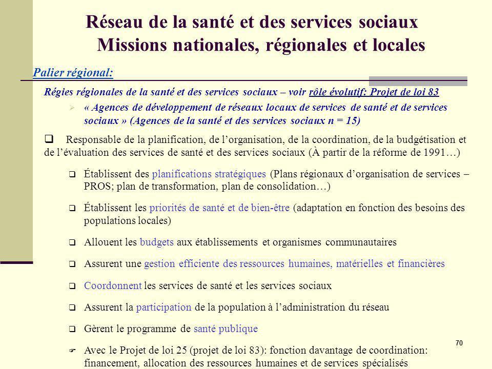 70 Réseau de la santé et des services sociaux Missions nationales, régionales et locales Régies régionales de la santé et des services sociaux – voir