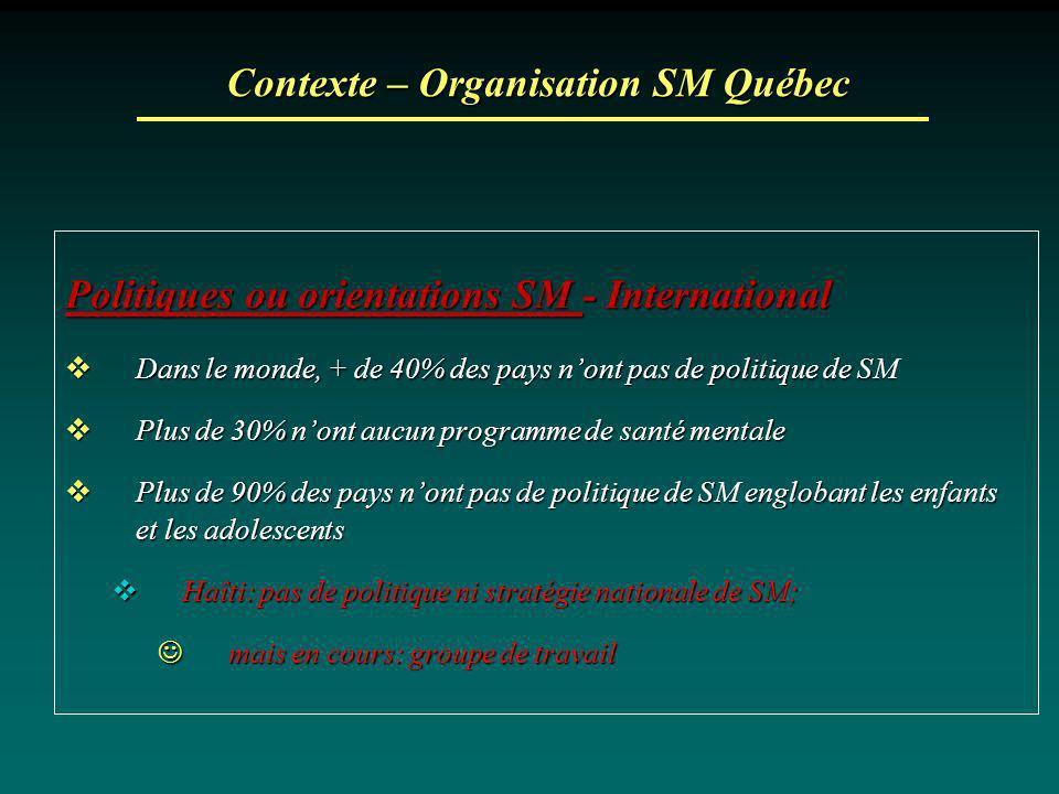 Contexte – Organisation SM Québec Politiques ou orientations SM - International Dans le monde, + de 40% des pays nont pas de politique de SM Dans le m