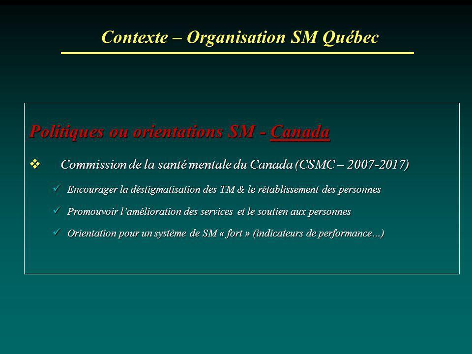 Contexte – Organisation SM Québec Politiques ou orientations SM - Canada Commission de la santé mentale du Canada (CSMC – 2007-2017) Commission de la