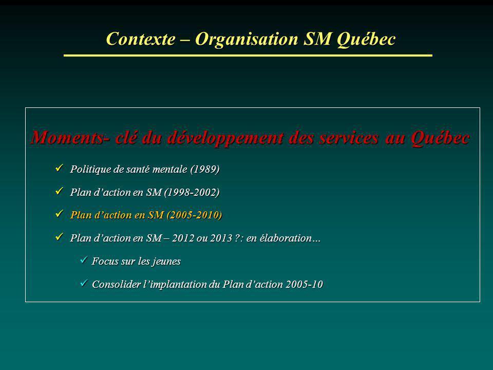Contexte – Organisation SM Québec Moments- clé du développement des services au Québec Politique de santé mentale (1989) Politique de santé mentale (1