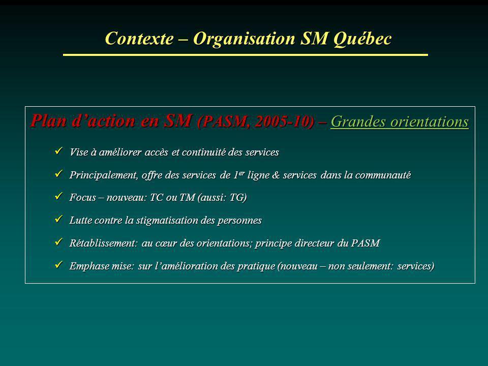 Contexte – Organisation SM Québec Plan daction en SM (PASM, 2005-10) – Grandes orientations Vise à améliorer accès et continuité des services Vise à a