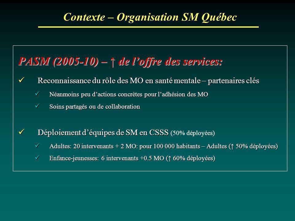 Contexte – Organisation SM Québec PASM (2005-10) – de loffre des services: Reconnaissance du rôle des MO en santé mentale – partenaires clés Reconnais