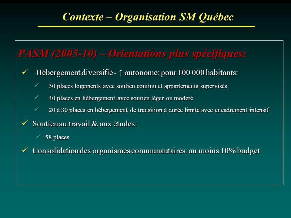 Contexte – Organisation SM Québec PASM (2005-10) – Orientations plus spécifiques: Hébergement diversifié - autonome; pour 100 000 habitants: Hébergeme