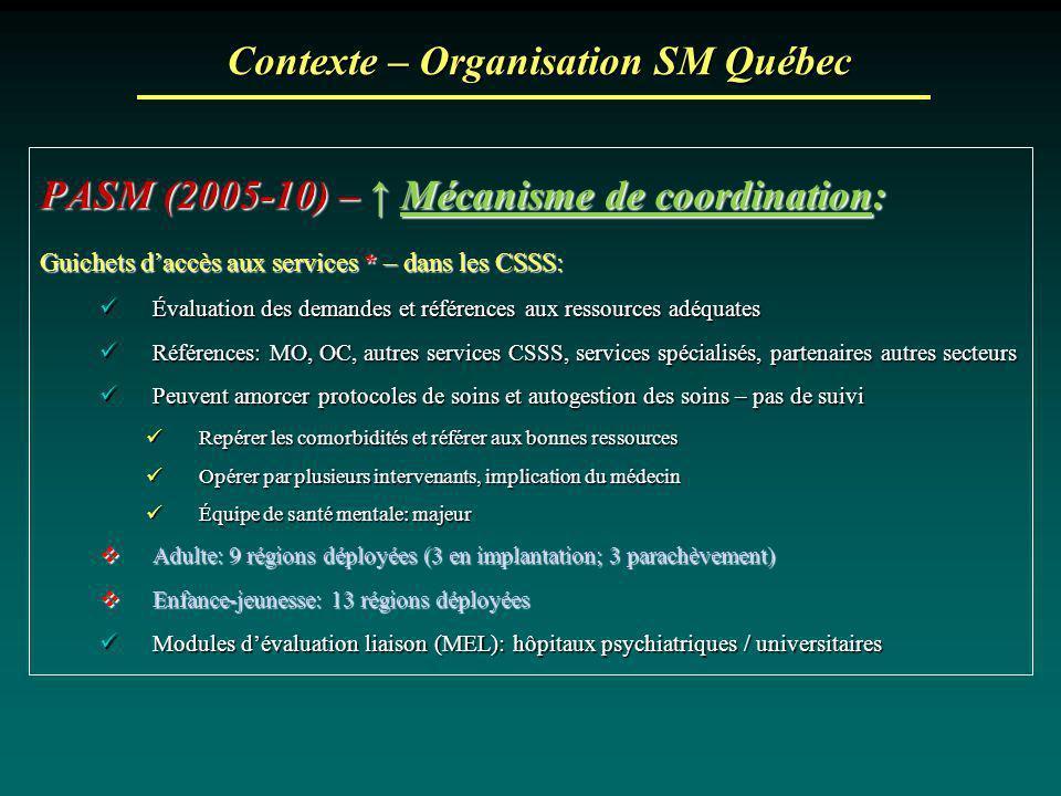 Contexte – Organisation SM Québec PASM (2005-10) – Mécanisme de coordination: Guichets daccès aux services * – dans les CSSS: Évaluation des demandes