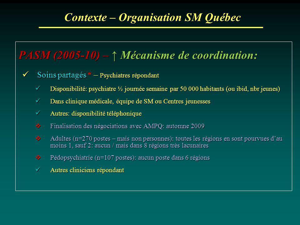 Contexte – Organisation SM Québec PASM (2005-10) – Mécanisme de coordination: Soins partagés * – Psychiatres répondant Soins partagés * – Psychiatres