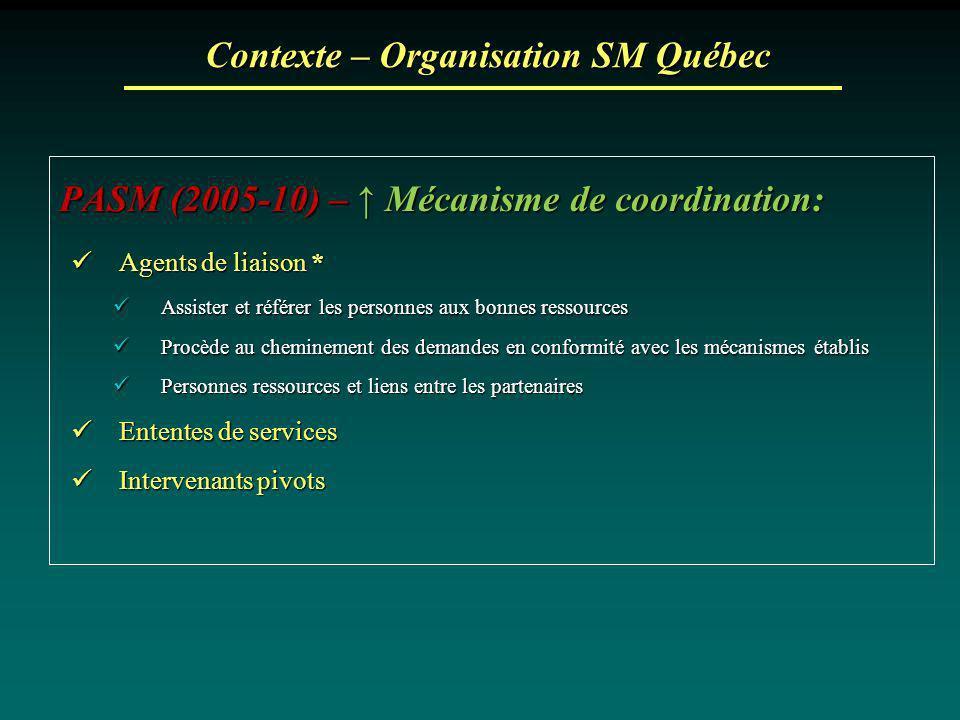 Contexte – Organisation SM Québec PASM (2005-10) – Mécanisme de coordination: Agents de liaison * Agents de liaison * Assister et référer les personne