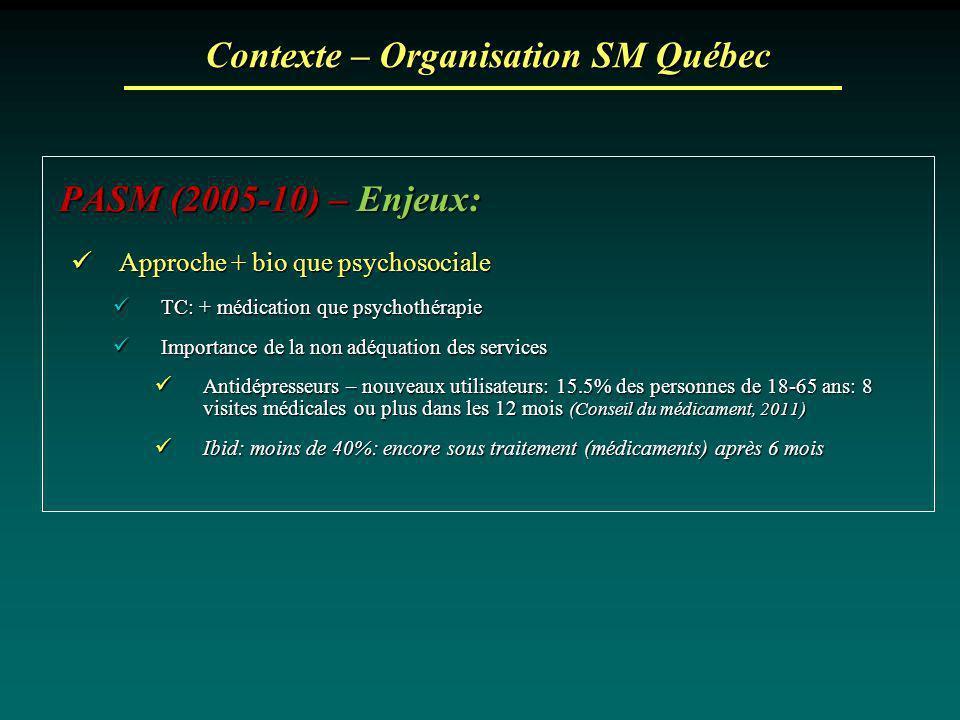 Contexte – Organisation SM Québec PASM (2005-10) – Enjeux: Approche + bio que psychosociale Approche + bio que psychosociale TC: + médication que psyc
