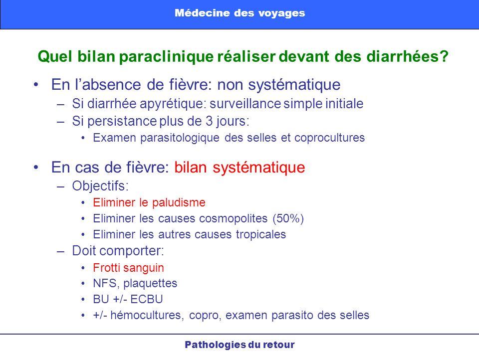 Quel bilan paraclinique réaliser devant des diarrhées? Pathologies du retour Médecine des voyages En labsence de fièvre: non systématique –Si diarrhée