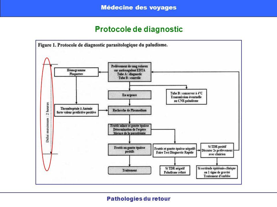 Protocole de diagnostic Pathologies du retour Médecine des voyages