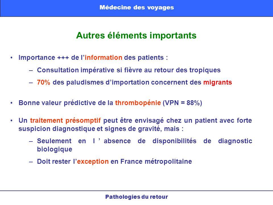 Autres éléments importants Importance +++ de linformation des patients : –Consultation impérative si fièvre au retour des tropiques –70% des paludisme