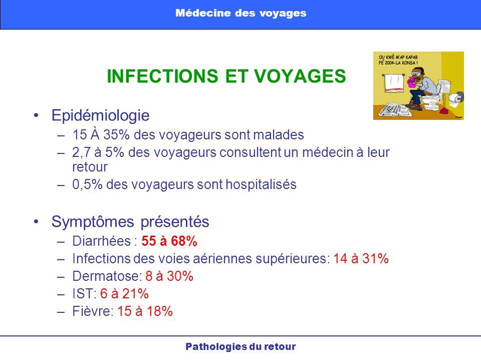 INFECTIONS ET VOYAGES Epidémiologie –15 À 35% des voyageurs sont malades –2,7 à 5% des voyageurs consultent un médecin à leur retour –0,5% des voyageu