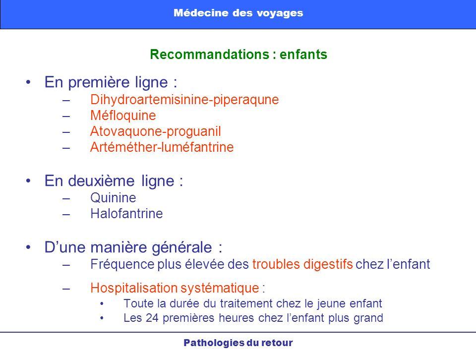 En première ligne : –Dihydroartemisinine-piperaqune –Méfloquine –Atovaquone-proguanil –Artéméther-luméfantrine En deuxième ligne : –Quinine –Halofantr