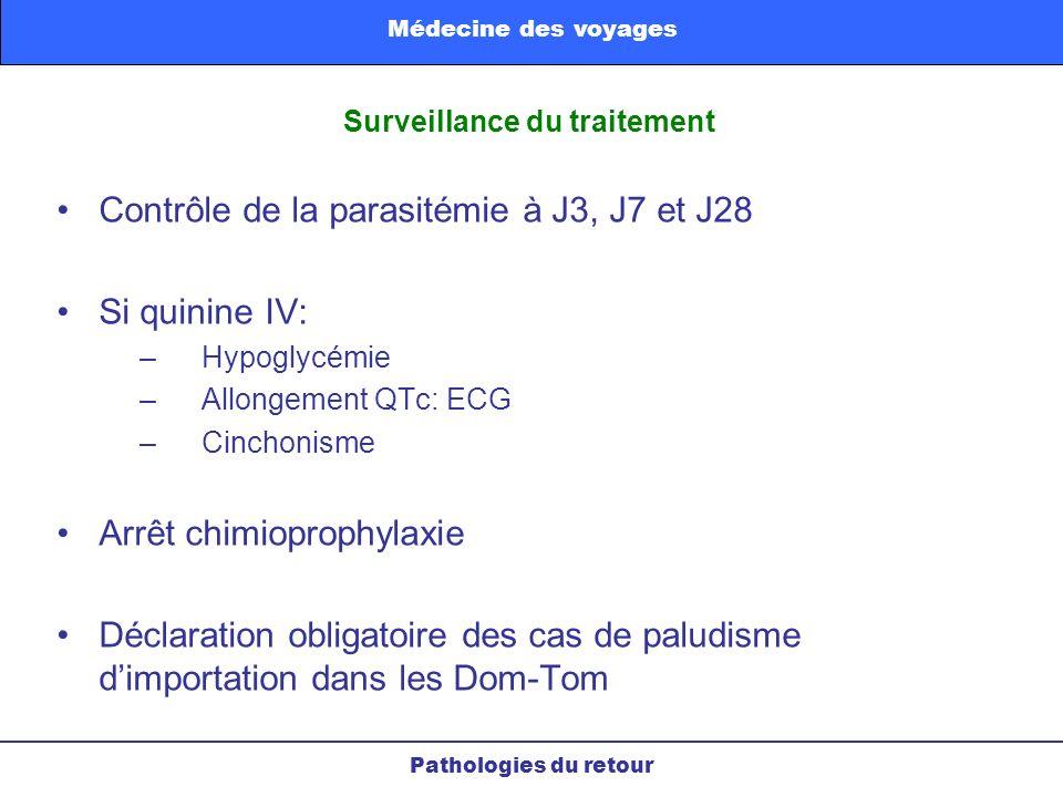 Contrôle de la parasitémie à J3, J7 et J28 Si quinine IV: –Hypoglycémie –Allongement QTc: ECG –Cinchonisme Arrêt chimioprophylaxie Déclaration obligat