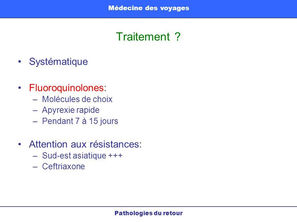 Traitement ? Systématique Fluoroquinolones: –Molécules de choix –Apyrexie rapide –Pendant 7 à 15 jours Attention aux résistances: –Sud-est asiatique +