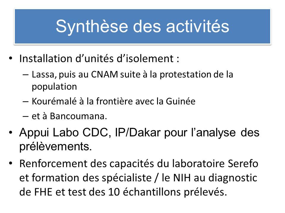 Synthèse des activités Installation dunités disolement : – Lassa, puis au CNAM suite à la protestation de la population – Kourémalé à la frontière avec la Guinée – et à Bancoumana.