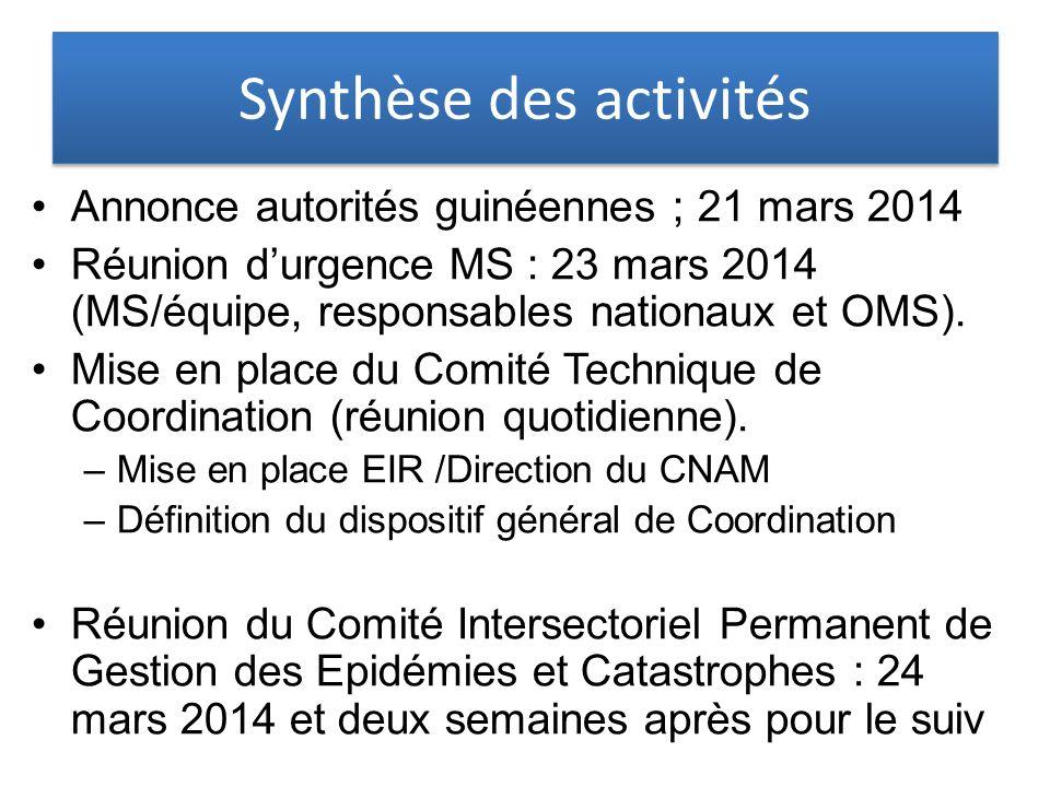 Synthèse des activités Annonce autorités guinéennes ; 21 mars 2014 Réunion durgence MS : 23 mars 2014 (MS/équipe, responsables nationaux et OMS).