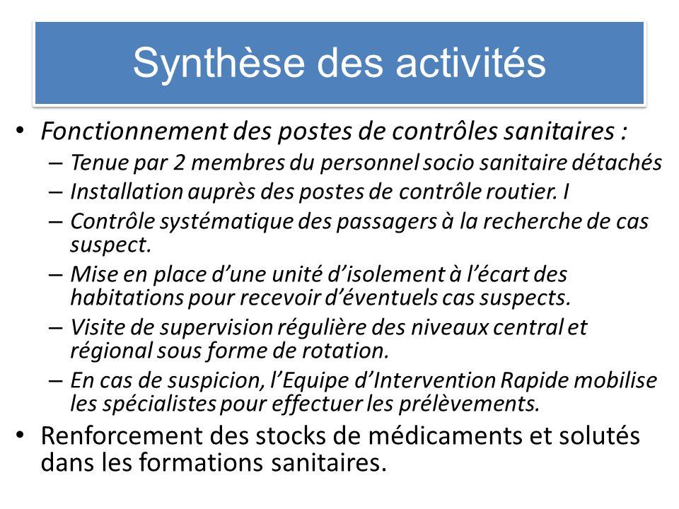 Synthèse des activités Fonctionnement des postes de contrôles sanitaires : – Tenue par 2 membres du personnel socio sanitaire détachés – Installation auprès des postes de contrôle routier.