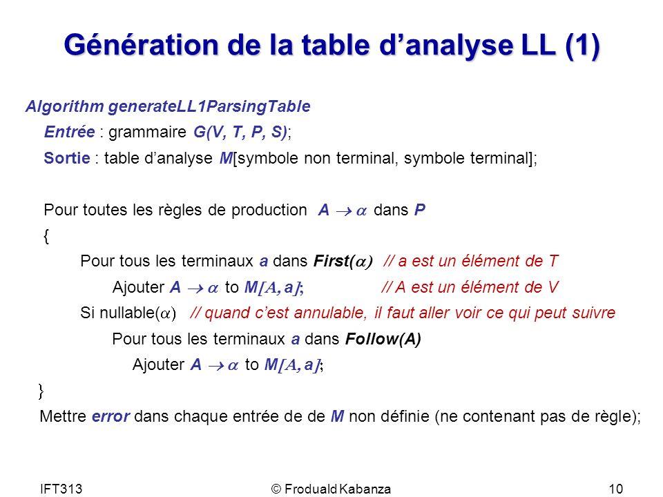 IFT313© Froduald Kabanza10 Génération de la table danalyse LL (1) Algorithm generateLL1ParsingTable Entrée : grammaire G(V, T, P, S); Sortie : table d