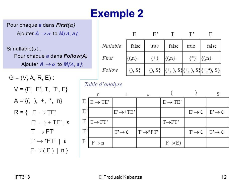 IFT313© Froduald Kabanza12 Exemple 2 G = (V, A, R, E) : V = {E, E, T, T, F} A = {(, ), +, *, n} R = { E TE E + TE | ε T FT T *FT | ε F n } EET Nullabl
