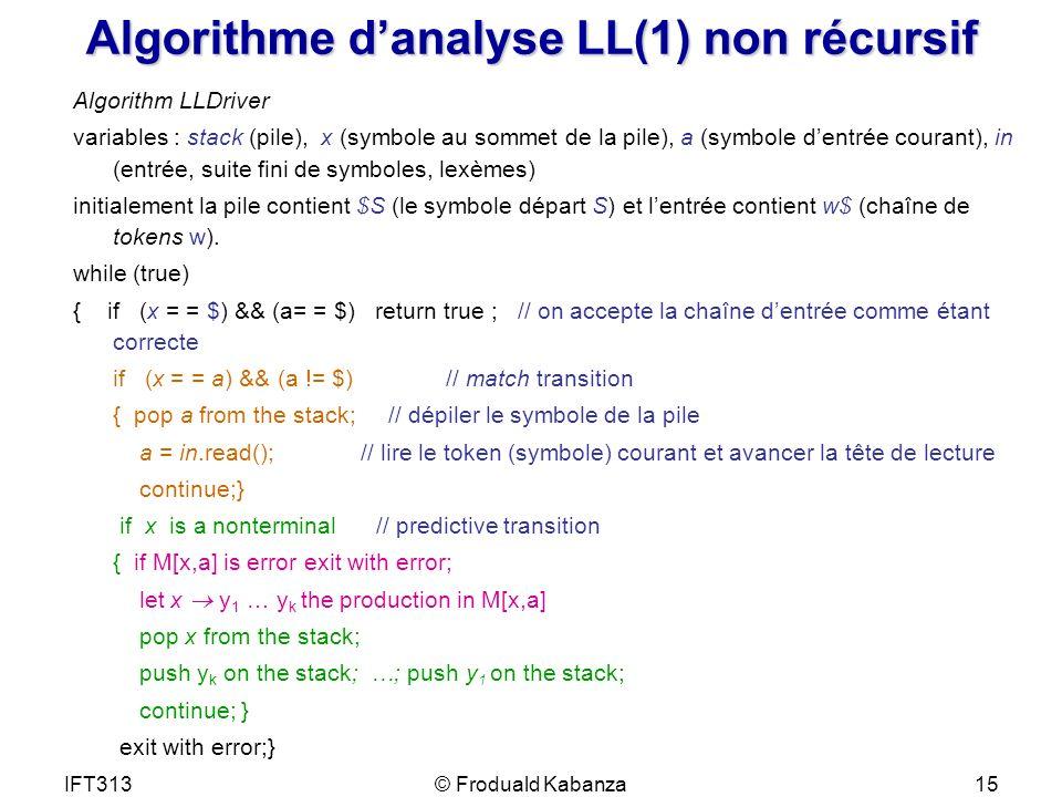 IFT313© Froduald Kabanza15 Algorithme danalyse LL(1) non récursif Algorithm LLDriver variables : stack (pile), x (symbole au sommet de la pile), a (sy