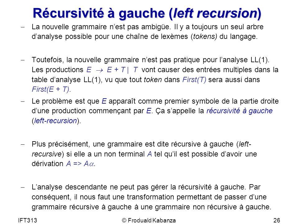 IFT313© Froduald Kabanza26 Récursivité à gauche (left recursion) La nouvelle grammaire nest pas ambigüe. Il y a toujours un seul arbre danalyse possib