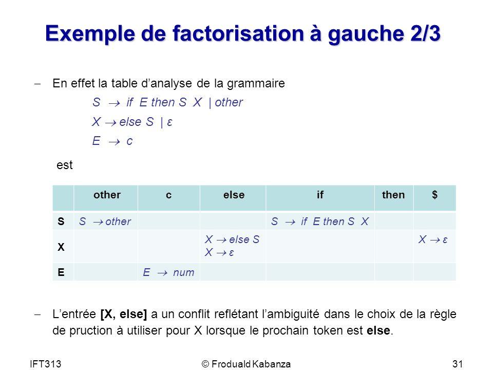 IFT313© Froduald Kabanza31 Exemple de factorisation à gauche 2/3 En effet la table danalyse de la grammaire S if E then S X | other X else S | ε E c e