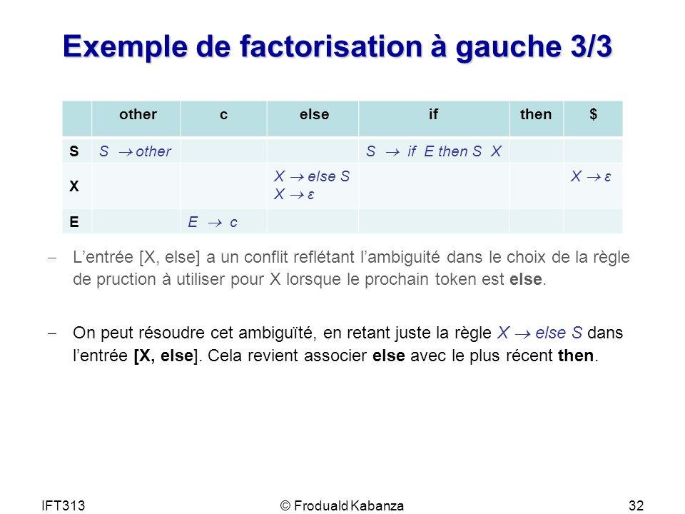 IFT313© Froduald Kabanza32 Exemple de factorisation à gauche 3/3 Lentrée [X, else] a un conflit reflétant lambiguité dans le choix de la règle de pruc