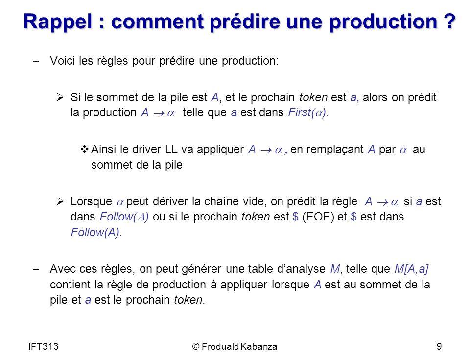 IFT313© Froduald Kabanza9 Rappel : comment prédire une production ? Voici les règles pour prédire une production: Si le sommet de la pile est A, et le
