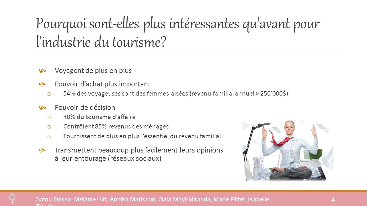 Introduction 3 De la business woman à la mère de famille en passant par la femme voyageant seule 25 ans et plus Satou Dosso, Mélanie Hirt, Annika Matt