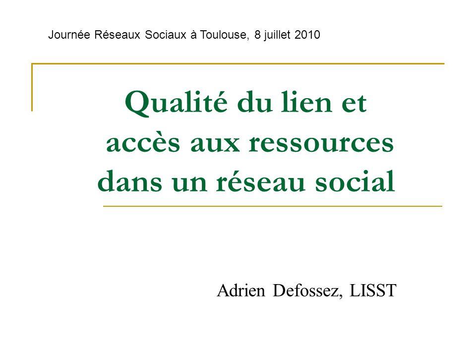 Plan de lintervention Question de départ Réseau social et capital social Etude de patients en recherche dinformations Discussion sur la qualité du lien