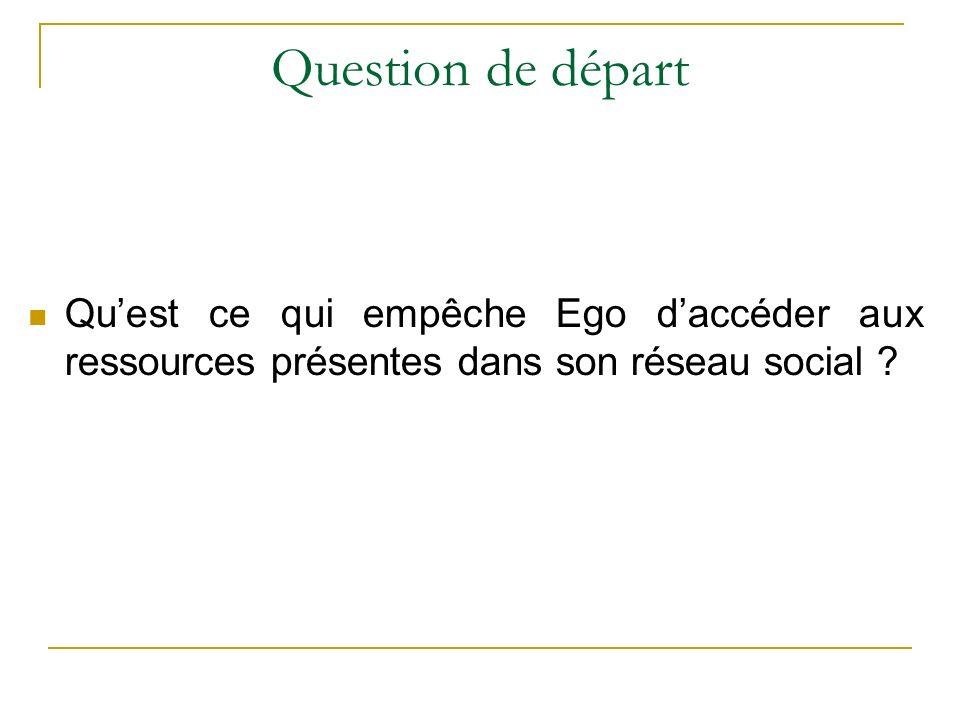 Réseau social et capital social Quel capital social .